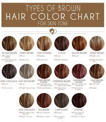 Pink Hair Colour Chart Hair Color 2017 2018 Medium Brown Hair Color Chart