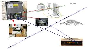 what to expect when being changed from inid to nvg at&t community Verizon Nid Box Wiring inid to nvg589 png
