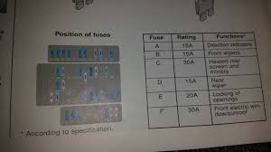 peugeot 206 fuse box 1999 wiring diagram peugeot 206 fuse box open wiring diagrams bestpeugeot 206 fuse box schematics wiring diagram peugeot 206