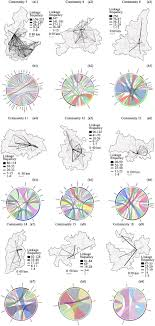 Spatial Organizational Pattern Unique Understanding Spatial Structures And Organizational Patterns Of City