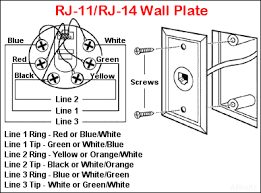 telephone wall jack wiring diagram 11 0 wiring diagrams and schematics at t southeast forum faq schematic by andy houtz