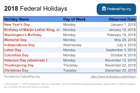 Holiday Name List Of Federal Holidays For 2019 And 2020