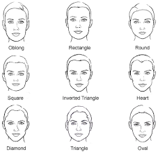 contouring for different face shapes. if your unsure there is a simple way to work it out! contouring for different face shapes