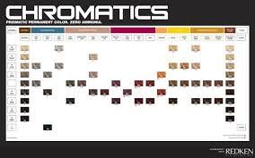 Redken Chromatics Color Chart Tabella Colori In 2019