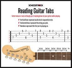 Reading Guitar Tabs For Beginners School Of Rock