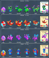 Dragon Story Chart Dragon Story All Evolutions Pictures Guidescroll