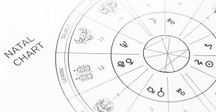 Your Astrology Chart The Chart Ruler King Or Queen Of Your Chart Ask Astrology