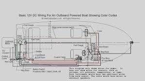 attwood bilge pump wiring diagram wiring diagram bilge pump wiring schematic diagrams schematics and rule diagramamazing attwood bilge pump wiring diagram house diagrams