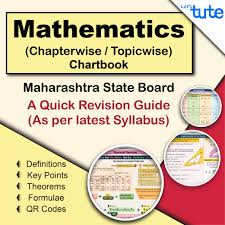 Letstute Maths Chart Book Class 10 Topicwise Chapterwise