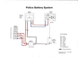 vehicle tracking system using gps and gsm techniques police Police Lights Wiring Diagram rrtp wiring removal bmw luxury touring community gps police wiring diagram police light bar wiring diagram