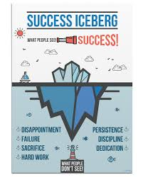 Success Posters I Love A Challenge Growth Mindset Posters For Schools