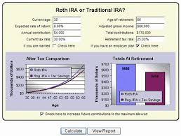 Traditional Versus Roth Ira Comparison Chart Roth Ira Vs Traditional Ira Whats The Difference