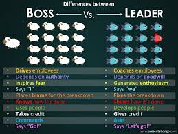 Differences Boss Leader For Powerpoint Presentationgo