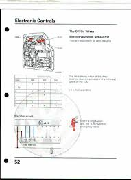 vwvortex com 09a tiptronic solenoid location & function 04 Jetta 2 0 Tcm Wiring Diagram thread 09a tiptronic solenoid location & function 04 F150 Wiring Diagram