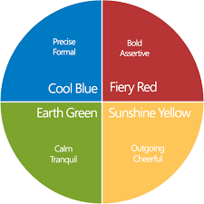 The color personality test is used by large companies to assess current and potential employees. Team Insights Discovery Associates Iii Interior Design