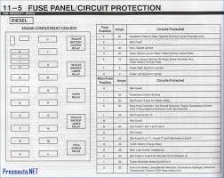 97 f150 fuse box diagram wiring diagrams best 1997 ford f150 fuse box wiring diagram online 97 f150 transmission diagram 1993 ford f 150