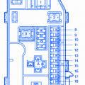 toyota echo sedan fuse box block circuit breaker diagram toyota mr2 sport sedan 2002 engine fuse box block circuit breaker diagram