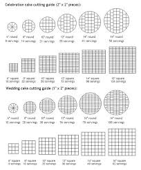 Party Cake Serving Chart Pin On Cookies And Cakes