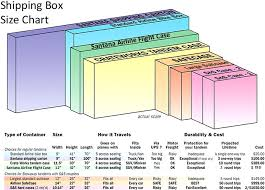14 Cardboard Box Size Chart What Is The Difference Between