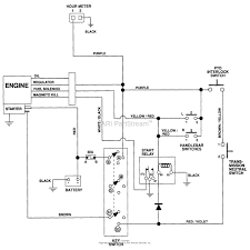 Kohler engine wiring schematic throughout diagram gooddy org