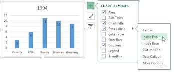 Chart Elements Customizing Your Chart Microsoft 365 Blog