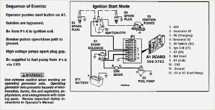 onan 6 5 kw generator diagram wiring diagram for you • diagrams onan 4000 generator wiring diagram rv onan 6 5 kw water pump onan 6500 generator wiring diagram