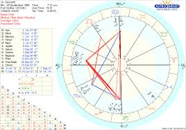 My Venus In Scorpio Seems To Have An Outsized Influence Is
