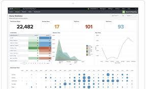 Splunk Google Search Dashboard Reports Dashboards Diagram
