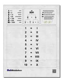 Roman Numeral Chart Template Roman Numerals Chart 24240 Roman Numerals Pinterest Roman 14