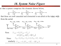 system noise 18