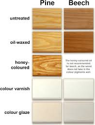 wood colours for furniture. Wood And Finishes Colours For Furniture O