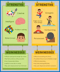 Adhd Symptoms Chart Add Adhd Attention Deficit Disorder Hyperactivity Disorder