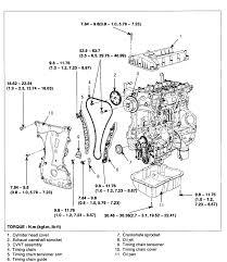 kia timing belt diagram wiring diagram fascinating
