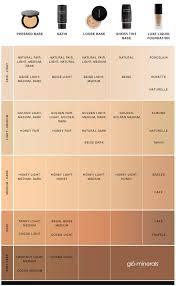 Glo Minerals Colour Chart Foundation Colour Chart Foundation Colors Makeup Tips