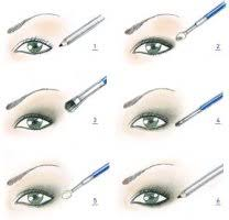 eye shapes makeup tips and eye makeup for diffe eye shapes