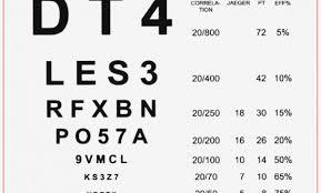 Eye Chart Vision Test Online 18 Exhaustive Snellen Chart 20 200