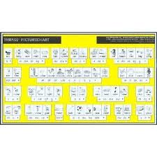 Thrass Desk Chart