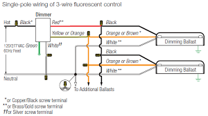 lutron al dimmer wiring diagram images dimmer and switch not lutron nf 20 iv nova 120v 20a fluorescent single pole slide to off