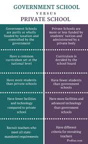private schools vs public schools essay my public vs my private  essay public schools vs private tuition public school vs homeschool what are the differences education next