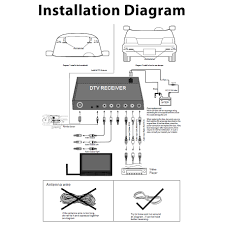 pyle backup camera wiring diagram images tuner box wiring diagrams pictures wiring diagrams
