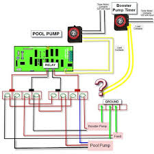 booster pump wiring