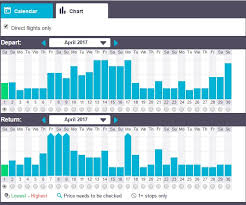Skyscanner Tips And Tools How To Search Flight Prices