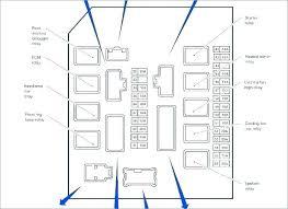 xterra radio wiring full size of radio wiring diagram frontier wire xterra radio wiring rogue radio wiring diagram fresh stereo wiring diagram wiring solutions nissan