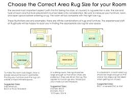 dining room rug size guide home decor s or area for living area rug sizes