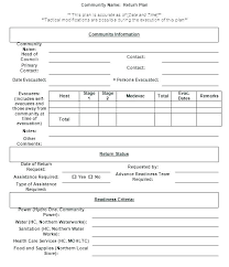 Incident Report Template Employee Police Generic A Template