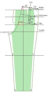 Pant Patterns For Womens