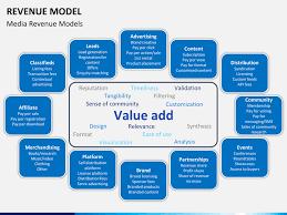 Revenue Model Template Revenue Model Slide Revenue Model Template Planet Surveyor Com