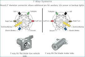 gm 7 pin trailer plug wiring diagram 43 new ford motorhome trailer gm 7 pin trailer plug wiring diagram 29 super gm wiring rv gm wiring diagrams instructions