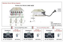 elevator call on wiring diagram elevator automotive wiring diagrams description 554163818 419 elevator call on wiring diagram
