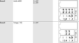 renault megane radio wiring diagram renault image renault master radio wiring diagram wiring diagram on renault megane radio wiring diagram